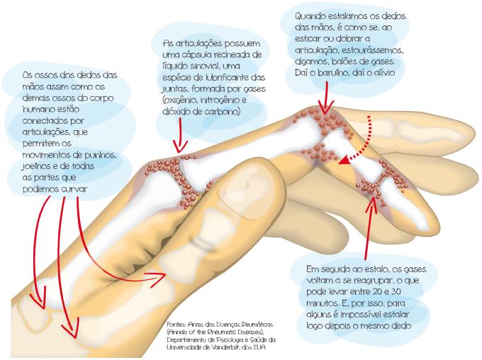 estalar_dedos